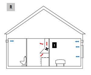 Resirkulasjon / Kullfilter